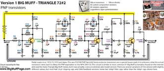 Triangle Big Muff 1972 Schematic