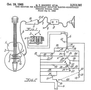 The Tone Bender Timeline History