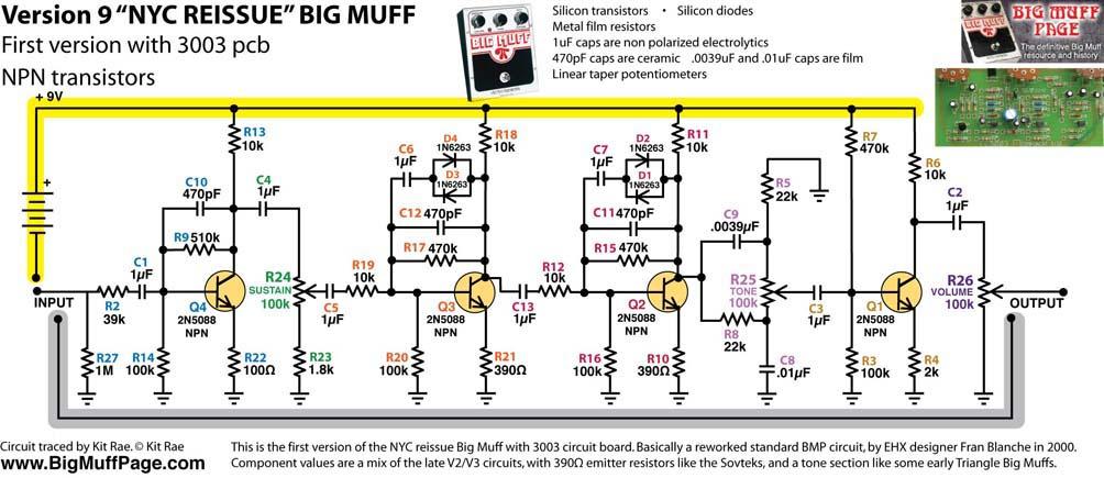 NYC Reissue Big Muff 2000